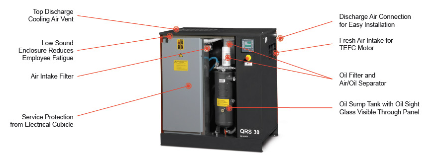CPVS Belt Drive Variable Speed Rotary Screw Air Compressors